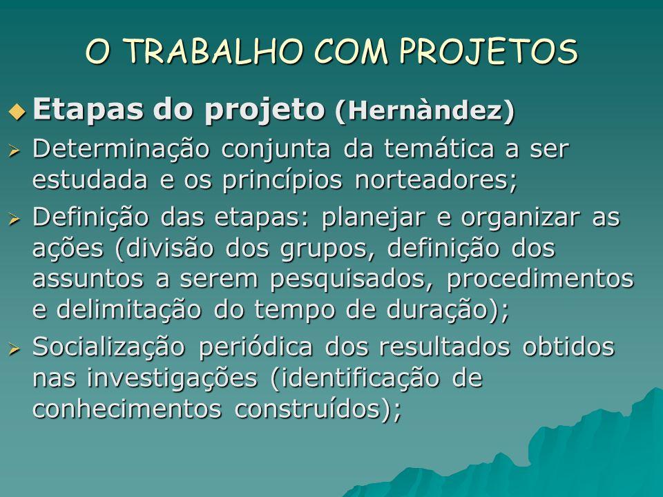 O TRABALHO COM PROJETOS Etapas do projeto (Hernàndez) Etapas do projeto (Hernàndez) Determinação conjunta da temática a ser estudada e os princípios n