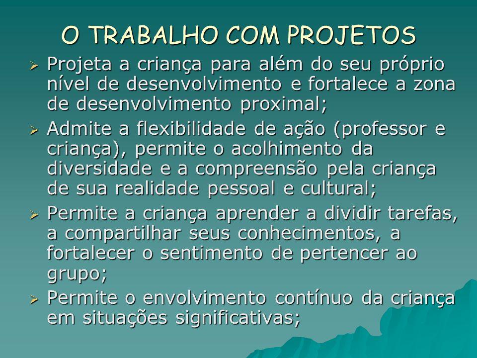 O TRABALHO COM PROJETOS Projeta a criança para além do seu próprio nível de desenvolvimento e fortalece a zona de desenvolvimento proximal; Projeta a
