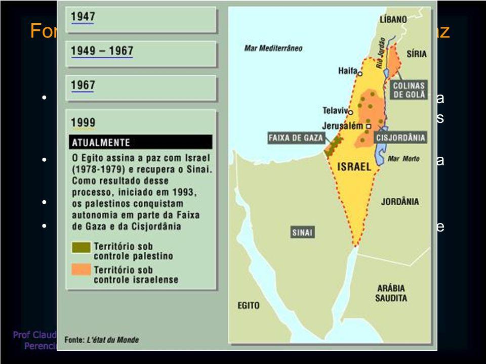 Formação de Israel, conflitos e acordos de paz 1973 – Guerra do Yom Kippur – Israel derrota novamente os árabes e mantém o domínio sobre os territórios ocupados 1979/82 – Acordo Camp David – Israel devolve a Península do Sinai ao Egito 1987 – início da Intifada 1967 – 2002 – Israel amplia o assentamento de colonos judeus nas áreas ocupadas