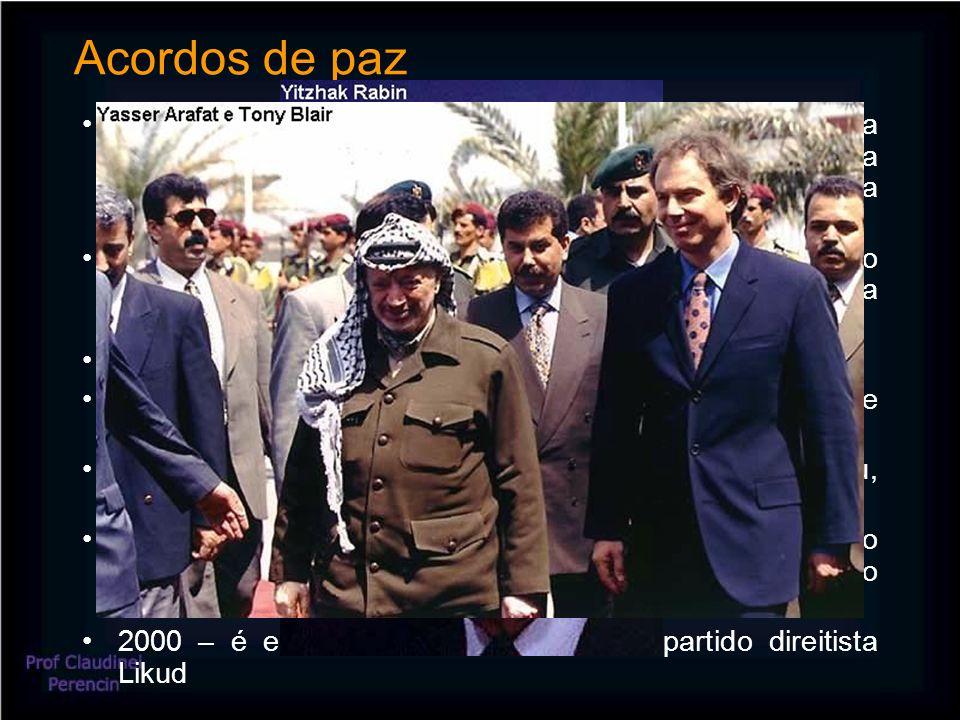 Acordos de paz 1993 – Oslo I: os palestinos reconheceriam a existência de Israel em troca da devolução da Faixa de Gaza e da região de Jericó.