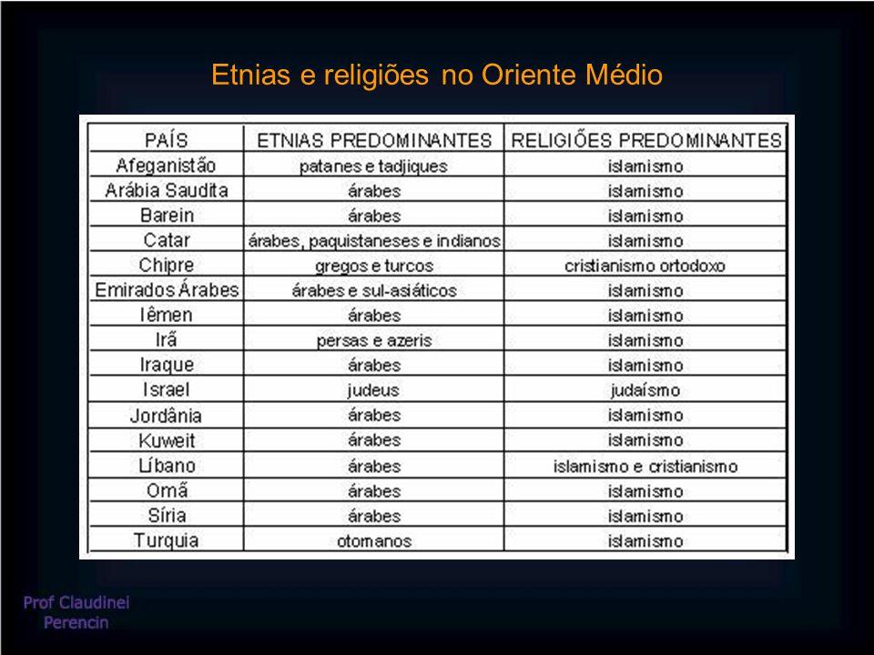 Etnias e religiões no Oriente Médio