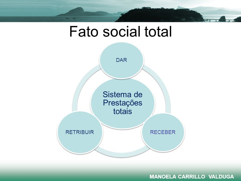 Sistema de Prestações totais DAR RECEBER RETRIBUIR Fato social total MANOELA CARRILLO VALDUGA