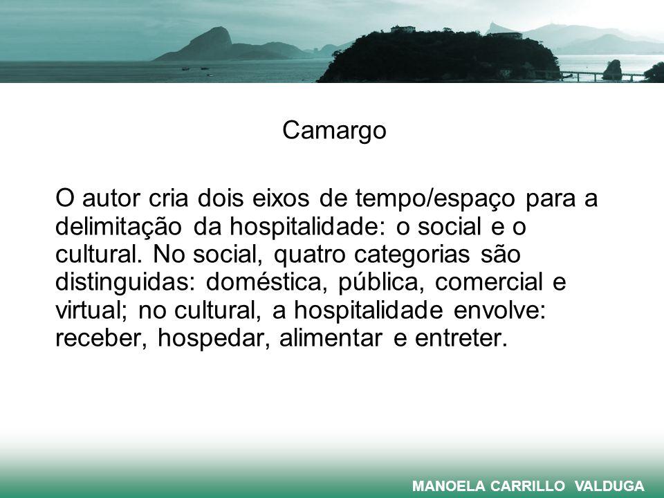 Camargo O autor cria dois eixos de tempo/espaço para a delimitação da hospitalidade: o social e o cultural. No social, quatro categorias são distingui