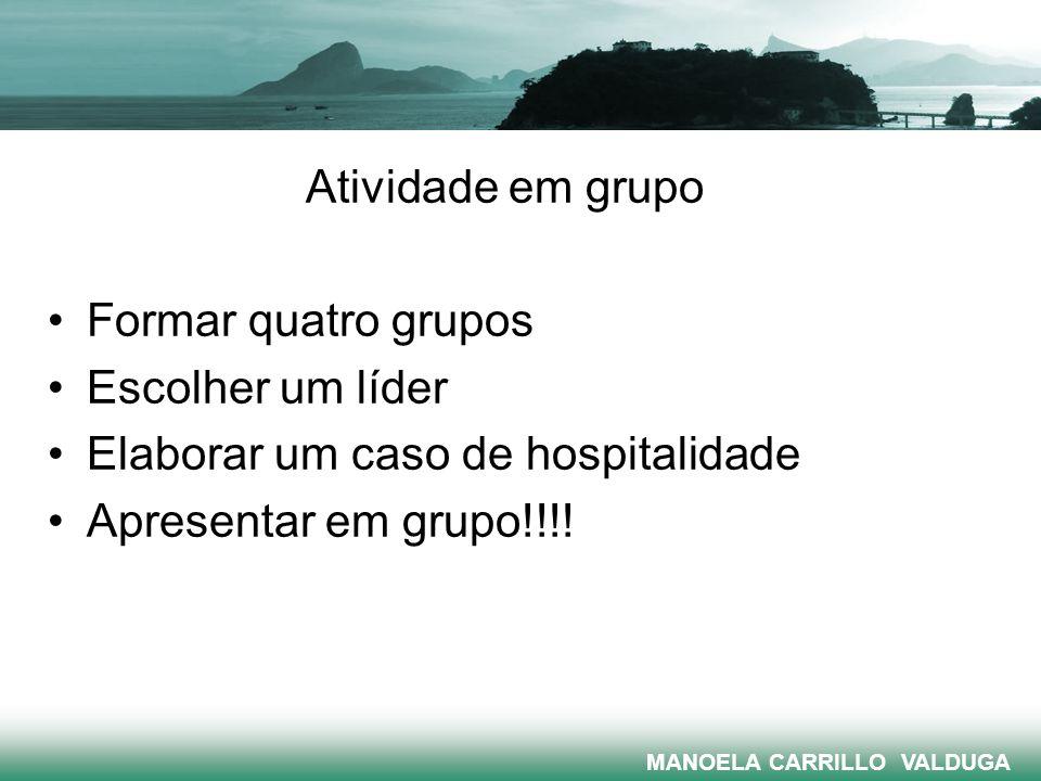 Atividade em grupo Formar quatro grupos Escolher um líder Elaborar um caso de hospitalidade Apresentar em grupo!!!! MANOELA CARRILLO VALDUGA