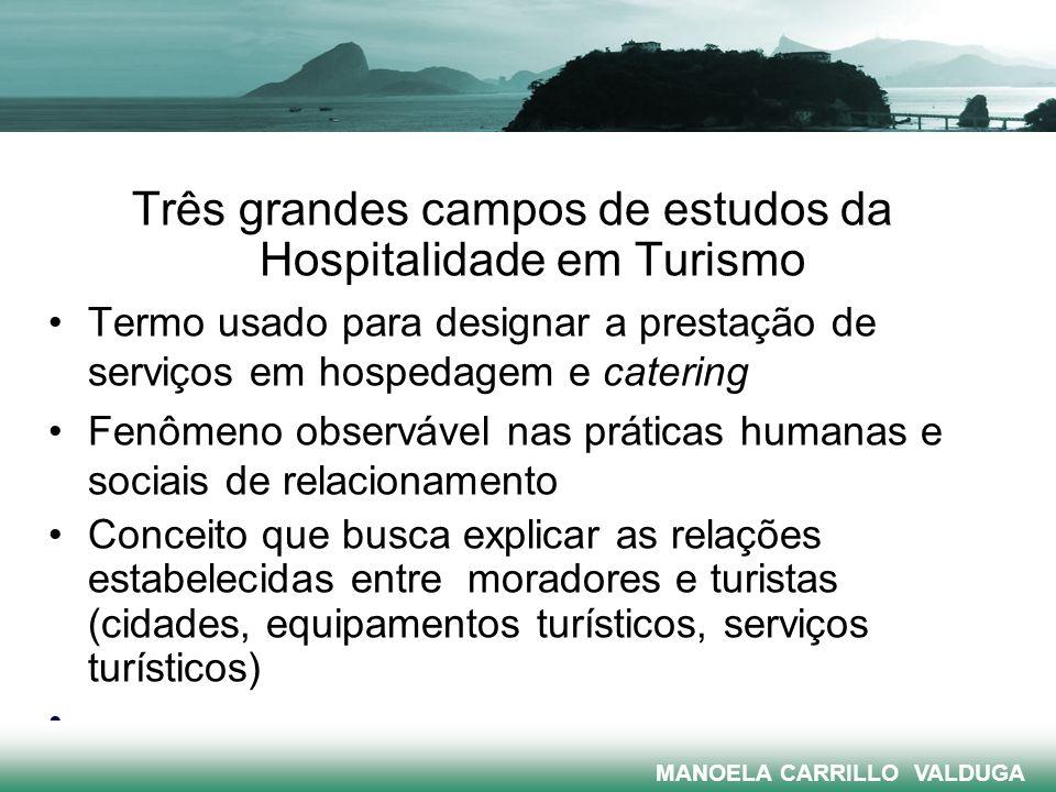 Três grandes campos de estudos da Hospitalidade em Turismo Termo usado para designar a prestação de serviços em hospedagem e catering Fenômeno observá