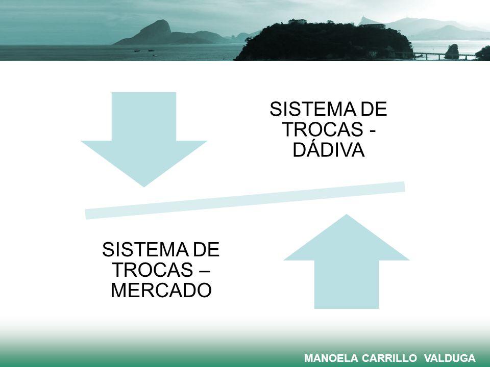 SISTEMA DE TROCAS - DÁDIVA SISTEMA DE TROCAS – MERCADO MANOELA CARRILLO VALDUGA
