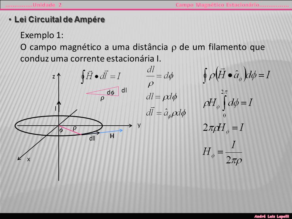 Lei Circuital de AmpéreLei Circuital de Ampére Exemplo 1: O campo magnético a uma distância de um filamento que conduz uma corrente estacionária I.