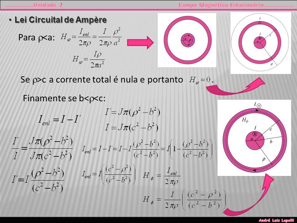 Lei Circuital de AmpèreLei Circuital de Ampère Para <a: Se >c a corrente total é nula e portanto.