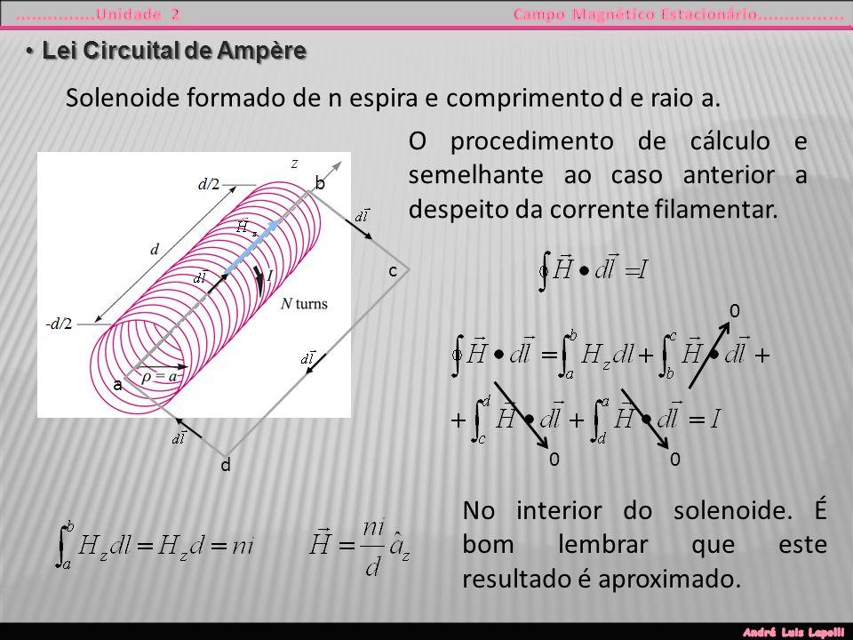 Lei Circuital de AmpèreLei Circuital de Ampère Solenoide formado de n espira e comprimento d e raio a.