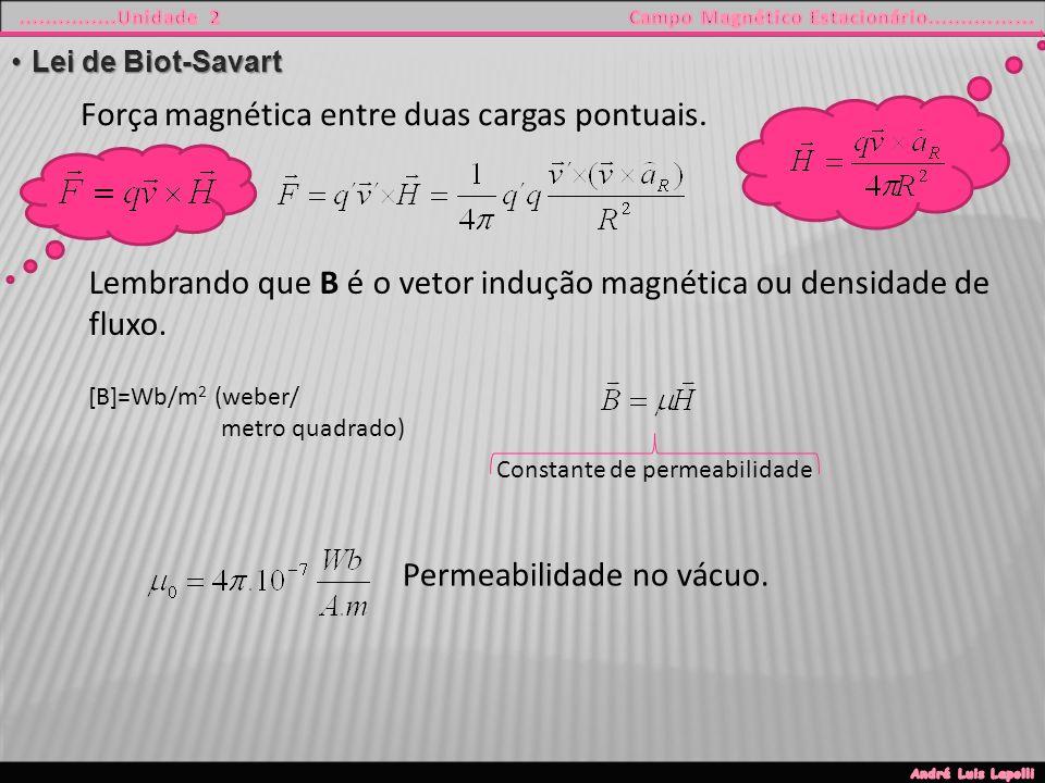 Lei de Biot-SavartLei de Biot-Savart Força magnética entre duas cargas pontuais.