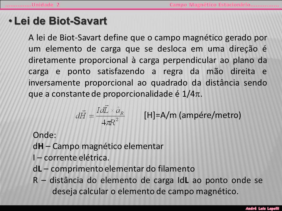 Lei de Biot-SavartLei de Biot-Savart I1I1 P dL1dL1 a R12 R 12 dH 2 Não é possível resolver experimentalmente