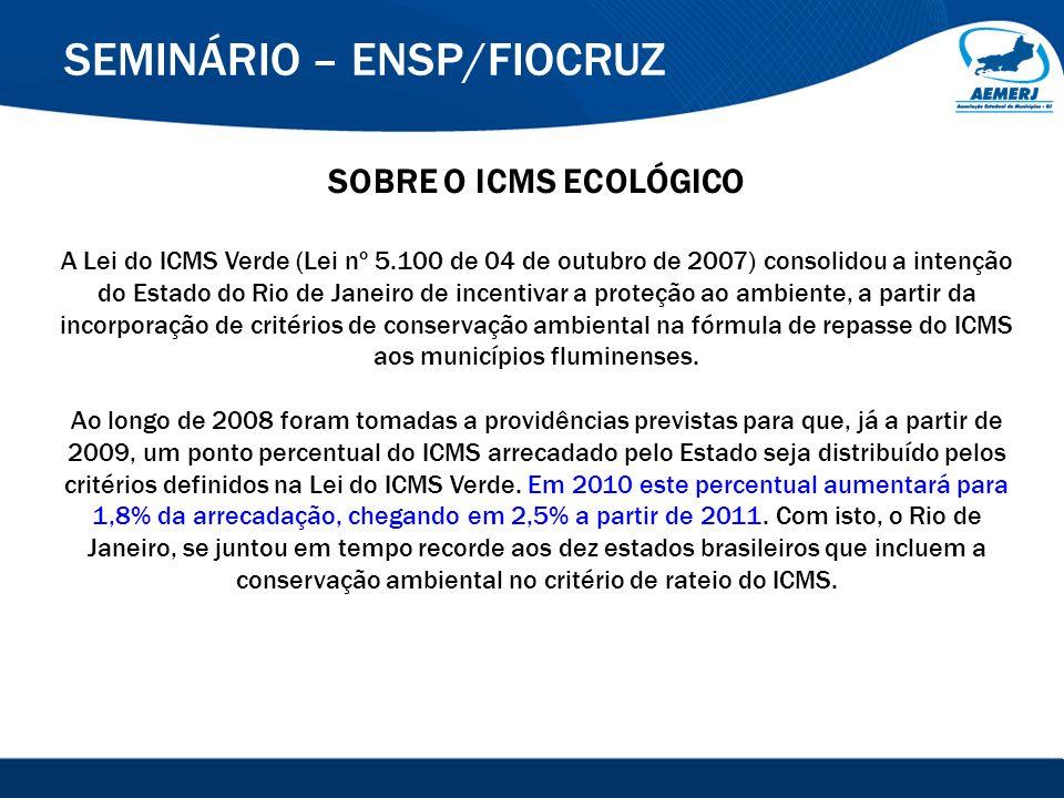 © 2008-2009. SIGFácil, SIGISS Digital e SIGPub são soluções providas pela Vox Tecnologia. SEMINÁRIO – ENSP/FIOCRUZ SOBRE O ICMS ECOLÓGICO A Lei do ICM