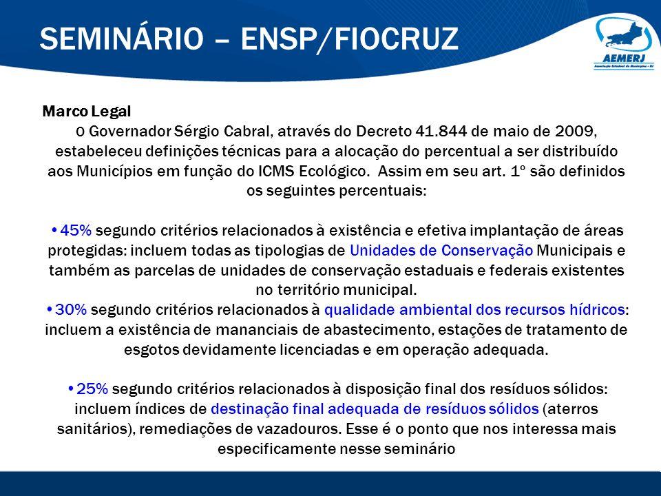 © 2008-2009. SIGFácil, SIGISS Digital e SIGPub são soluções providas pela Vox Tecnologia. SEMINÁRIO – ENSP/FIOCRUZ Marco Legal O Governador Sérgio Cab