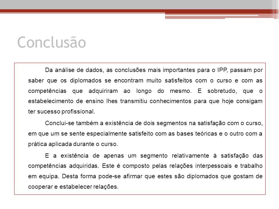 Conclusão Da análise de dados, as conclusões mais importantes para o IPP, passam por saber que os diplomados se encontram muito satisfeitos com o curs