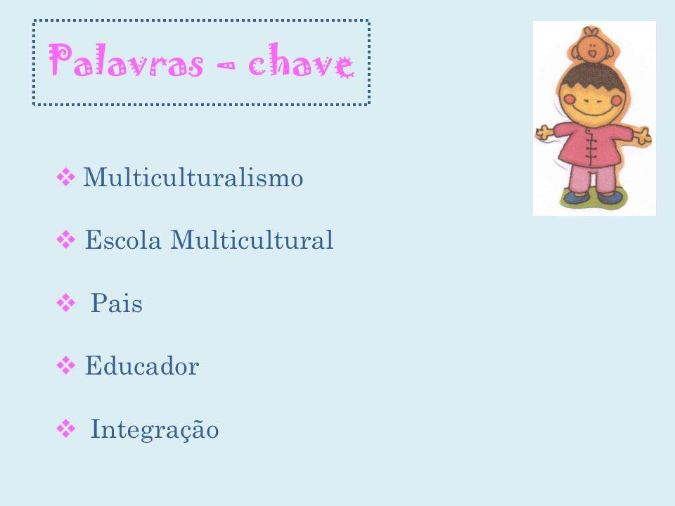 Palavras – chave Multiculturalismo Escola Multicultural Pais Educador Integração