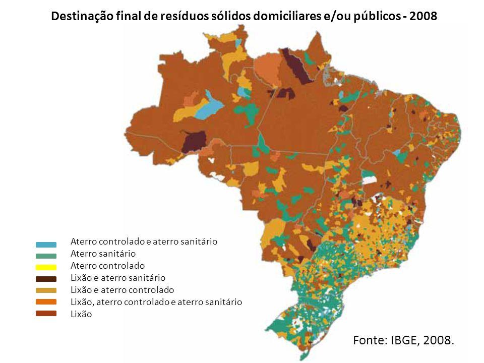 Fonte: IBGE, 2008. Aterro controlado e aterro sanitário Aterro sanitário Aterro controlado Lixão e aterro sanitário Lixão e aterro controlado Lixão, a