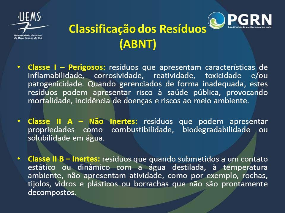 Classificação dos Resíduos (ABNT) Classe I – Perigosos: resíduos que apresentam características de inflamabilidade, corrosividade, reatividade, toxici