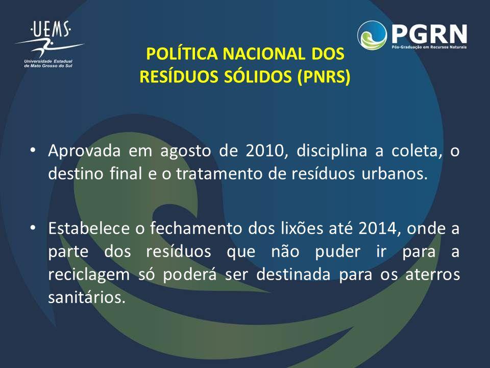 POLÍTICA NACIONAL DOS RESÍDUOS SÓLIDOS (PNRS) Aprovada em agosto de 2010, disciplina a coleta, o destino final e o tratamento de resíduos urbanos. Est