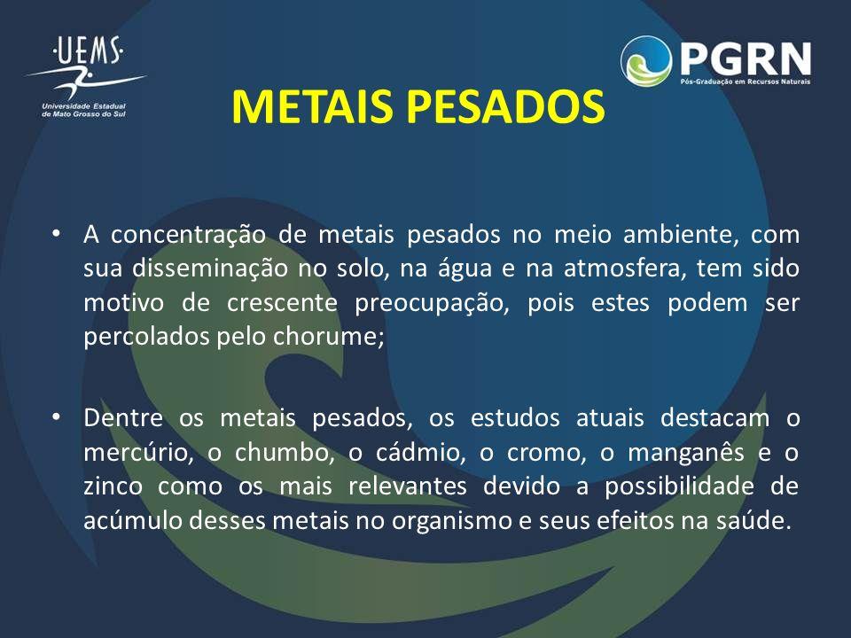 METAIS PESADOS A concentração de metais pesados no meio ambiente, com sua disseminação no solo, na água e na atmosfera, tem sido motivo de crescente p