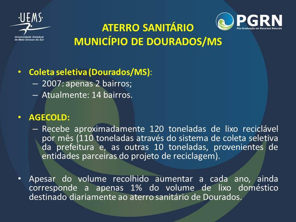 ATERRO SANITÁRIO MUNICÍPIO DE DOURADOS/MS Coleta seletiva (Dourados/MS): – 2007: apenas 2 bairros; – Atualmente: 14 bairros. AGECOLD: – Recebe aproxim