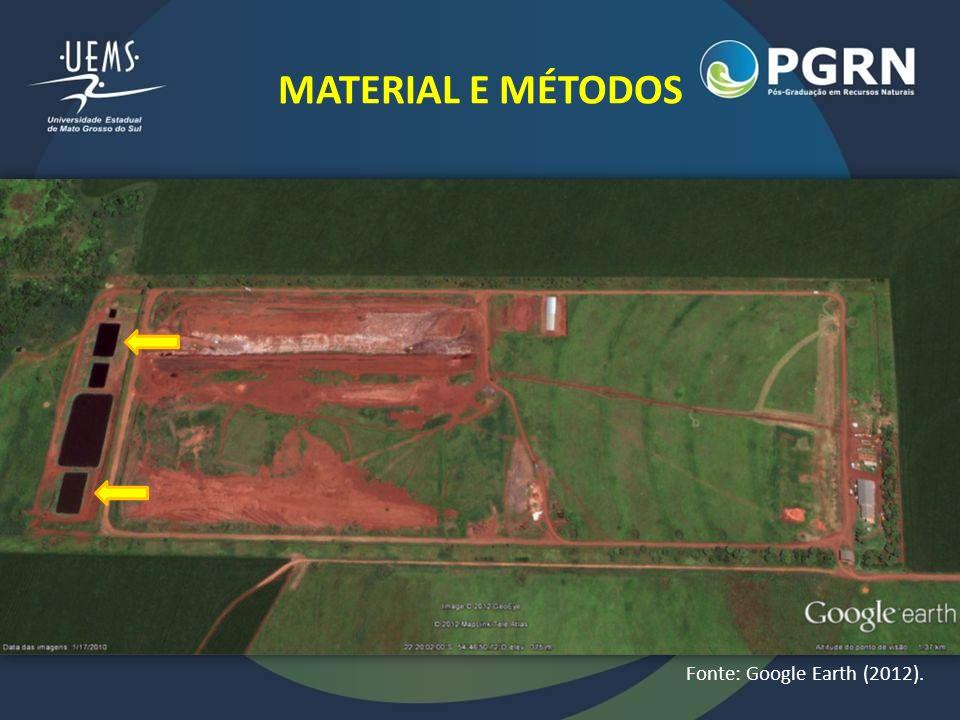 MATERIAL E MÉTODOS Fonte: Google Earth (2012).