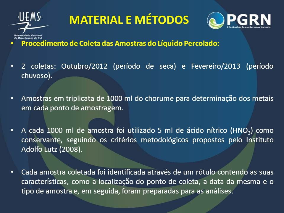 MATERIAL E MÉTODOS Procedimento de Coleta das Amostras do Líquido Percolado: 2 coletas: Outubro/2012 (período de seca) e Fevereiro/2013 (período chuvo