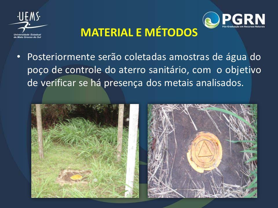 MATERIAL E MÉTODOS Posteriormente serão coletadas amostras de água do poço de controle do aterro sanitário, com o objetivo de verificar se há presença