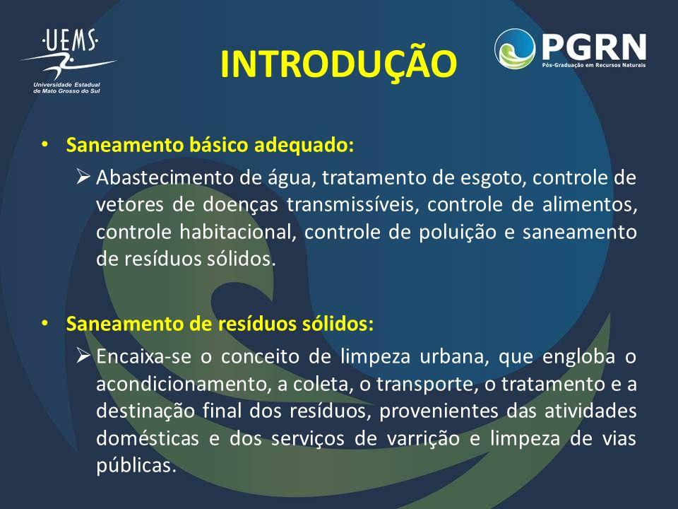 INTRODUÇÃO Saneamento básico adequado: Abastecimento de água, tratamento de esgoto, controle de vetores de doenças transmissíveis, controle de aliment