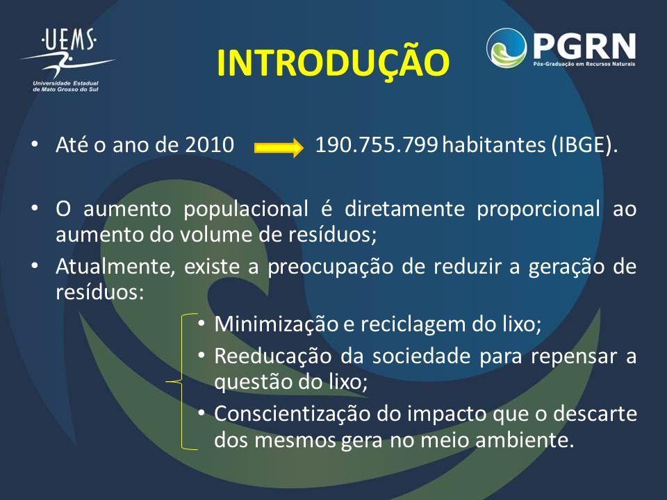 INTRODUÇÃO Até o ano de 2010 190.755.799 habitantes (IBGE). O aumento populacional é diretamente proporcional ao aumento do volume de resíduos; Atualm