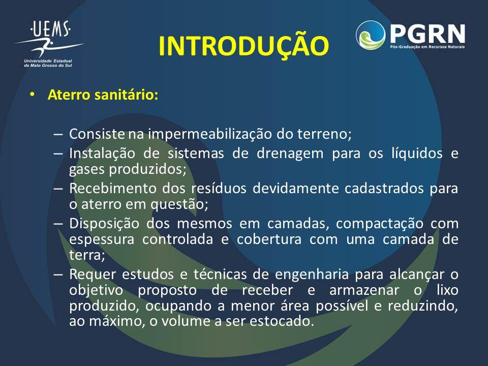 INTRODUÇÃO Aterro sanitário: – Consiste na impermeabilização do terreno; – Instalação de sistemas de drenagem para os líquidos e gases produzidos; – R