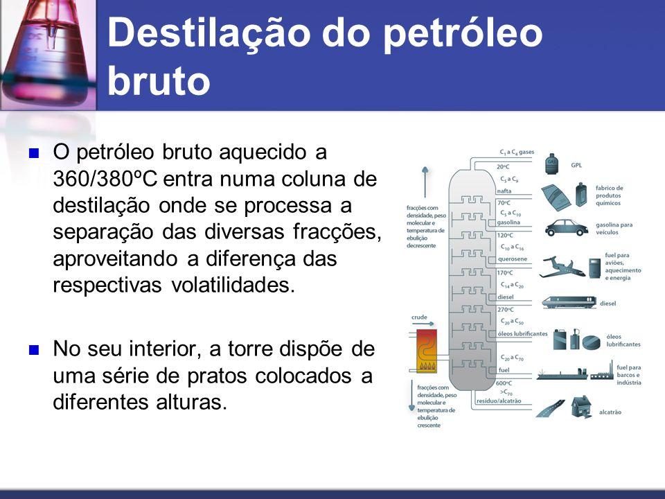 Destilação do petróleo bruto O petróleo bruto aquecido a 360/380ºC entra numa coluna de destilação onde se processa a separação das diversas fracções,