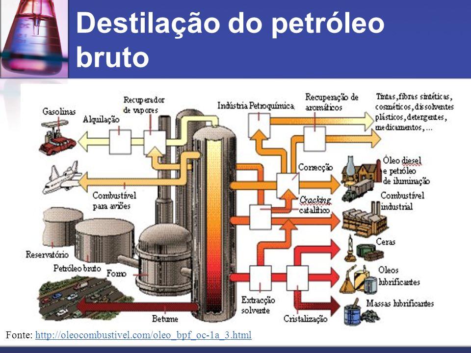Fonte: http://oleocombustivel.com/oleo_bpf_oc-1a_3.htmlhttp://oleocombustivel.com/oleo_bpf_oc-1a_3.html
