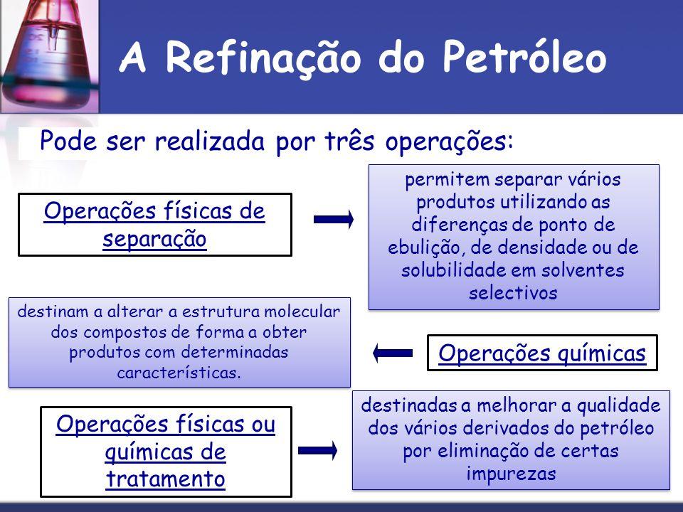 A Refinação do Petróleo Pode ser realizada por três operações: Operações físicas de separação permitem separar vários produtos utilizando as diferença