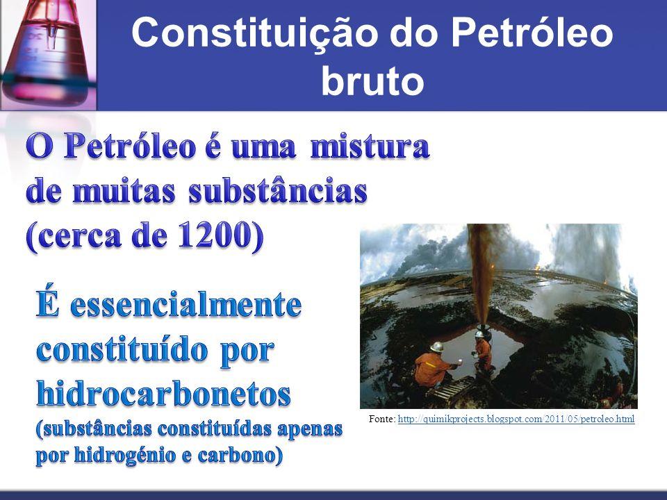Constituição do Petróleo bruto Fonte: http://quimikprojects.blogspot.com/2011/05/petroleo.htmlhttp://quimikprojects.blogspot.com/2011/05/petroleo.html