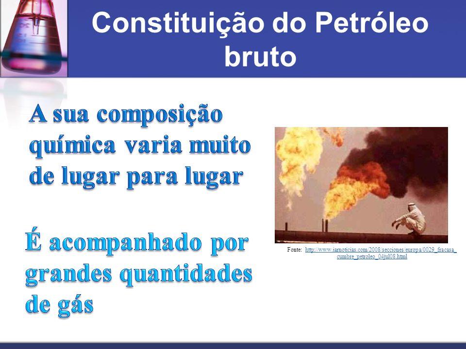 Fonte: http://www.iarnoticias.com/2008/secciones/europa/0029_fracasa_http://www.iarnoticias.com/2008/secciones/europa/0029_fracasa_ cumbre_petroleo_04