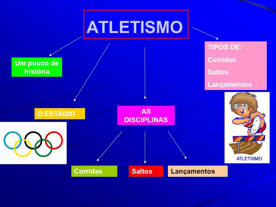 Um pouco de História As primeiras competições foram regulamentadas nos Jogos Olímpicos, que os gregos começaram no ano 776 a.C.
