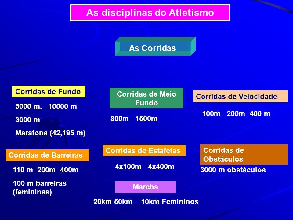Algumas normas básicas das disciplinas do Atletismo