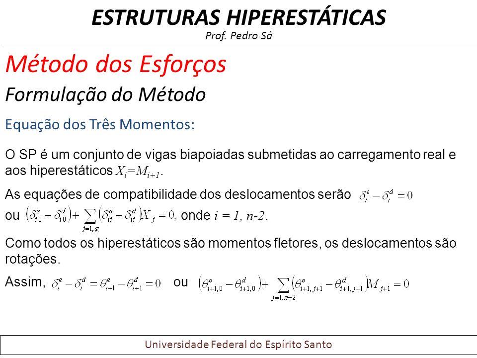ESTRUTURAS HIPERESTÁTICAS Universidade Federal do Espírito Santo Prof.