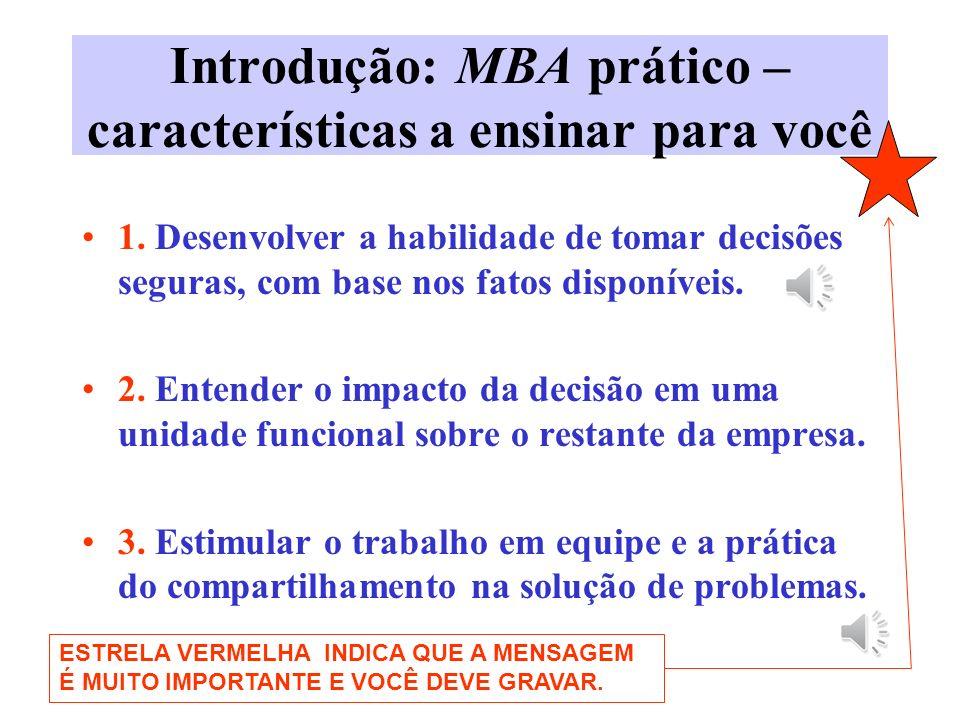 MBA – Prático Práticas de Gestão de Programas MBA Aplicadas em Empresas de Transporte PARTE 1: -Introdução. -O que é uma Empresa: o ambiente da nova c