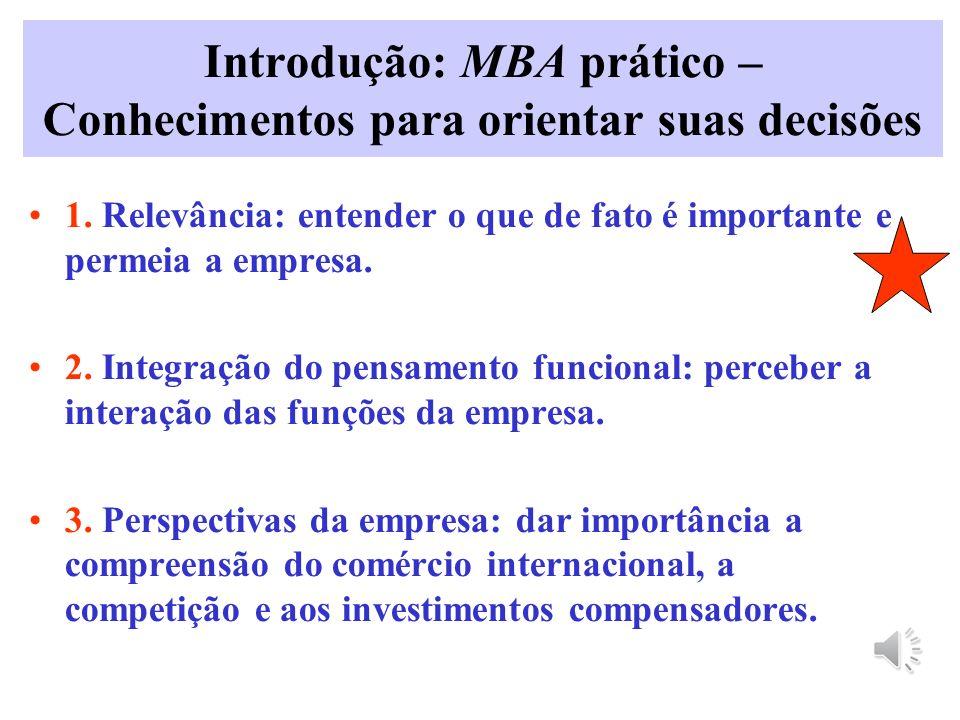 Introdução: MBA prático – características a ensinar para você 1. Desenvolver a habilidade de tomar decisões seguras, com base nos fatos disponíveis. 2