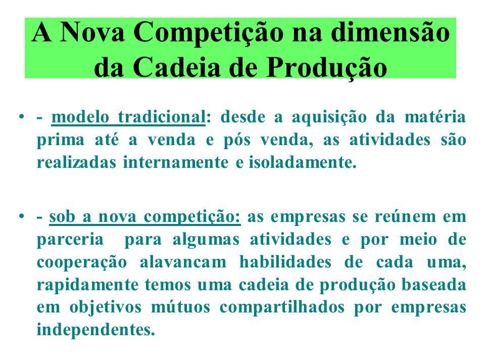 A Nova Competição na dimensão da Empresa -A Empresa é uma organização empreendedora em contraste com a empresa de hierarquia burocrática. -A Empresa e