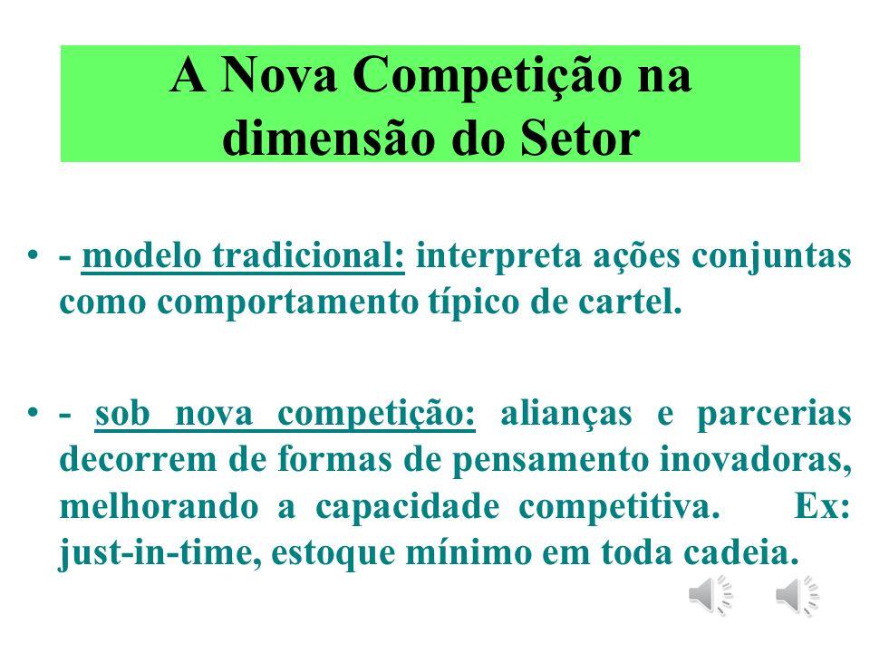 A Nova Competição na dimensão da Cadeia de Produção - modelo tradicional: desde a aquisição da matéria prima até a venda e pós venda, as atividades sã