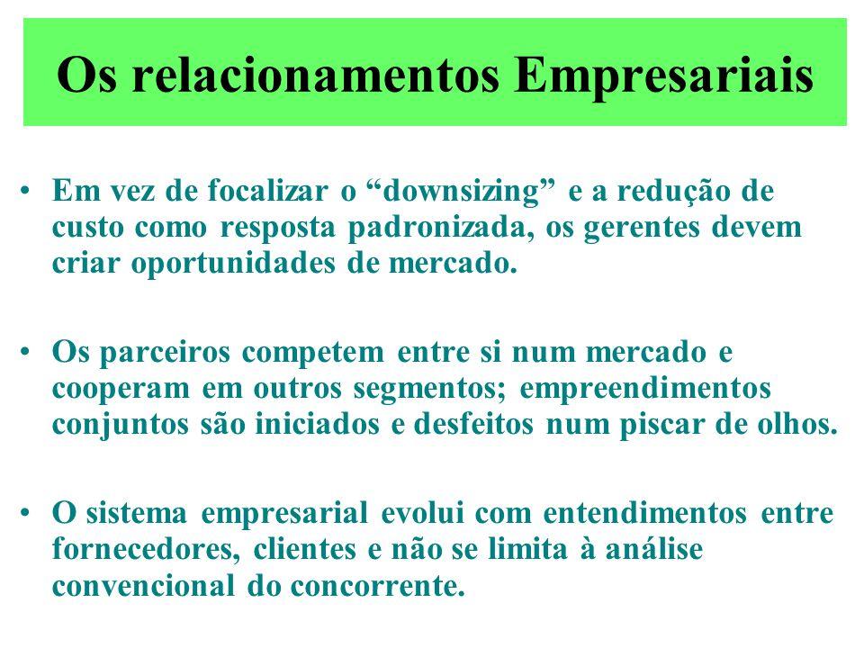 A Empresa Inteligente Um dos maiores desafios é a distribuição dos investimentos em infraestrutura e/ou em pessoas para consecução dos objetivos. Exem