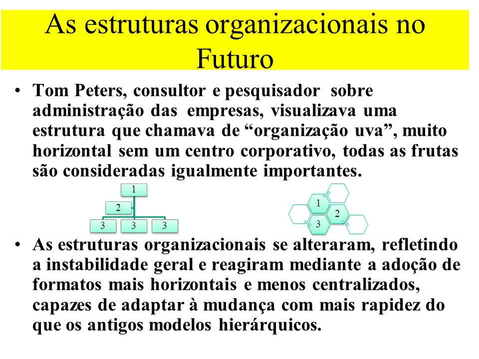 As Empresas e o Futuro Existem 3 tipos de Organizações: há aquelas que antecipam as mudanças, as que reagem às mudanças e as que ignoram a mudança. A