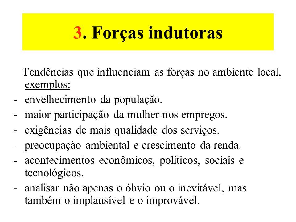 2. Principais forças no ambiente Influenciam o êxito ou o fracasso das decisões, exemplo: -Reação dos clientes, fornecedores, concorrentes, funcionári