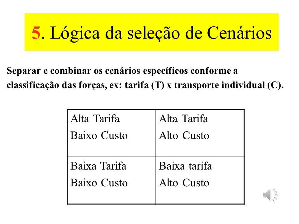 4. Classificação por importância e incerteza Classificar os fatores do item 3 conforme o foco, a importância e a incerteza. O que afetará mais o servi