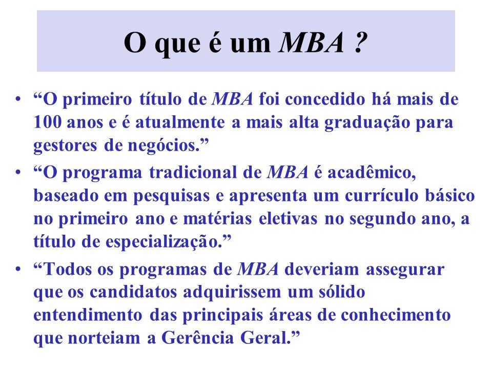 O que é um MBA .