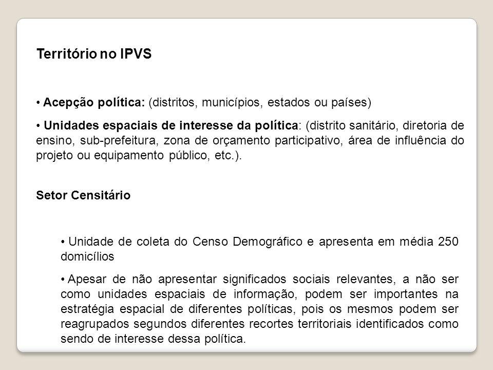 Território no IPVS Acepção política: (distritos, municípios, estados ou países) Unidades espaciais de interesse da política: (distrito sanitário, dire