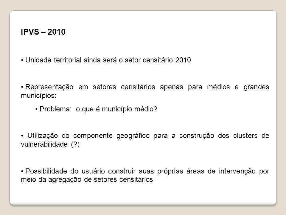 IPVS – 2010 Unidade territorial ainda será o setor censitário 2010 Representação em setores censitários apenas para médios e grandes municípios: Probl