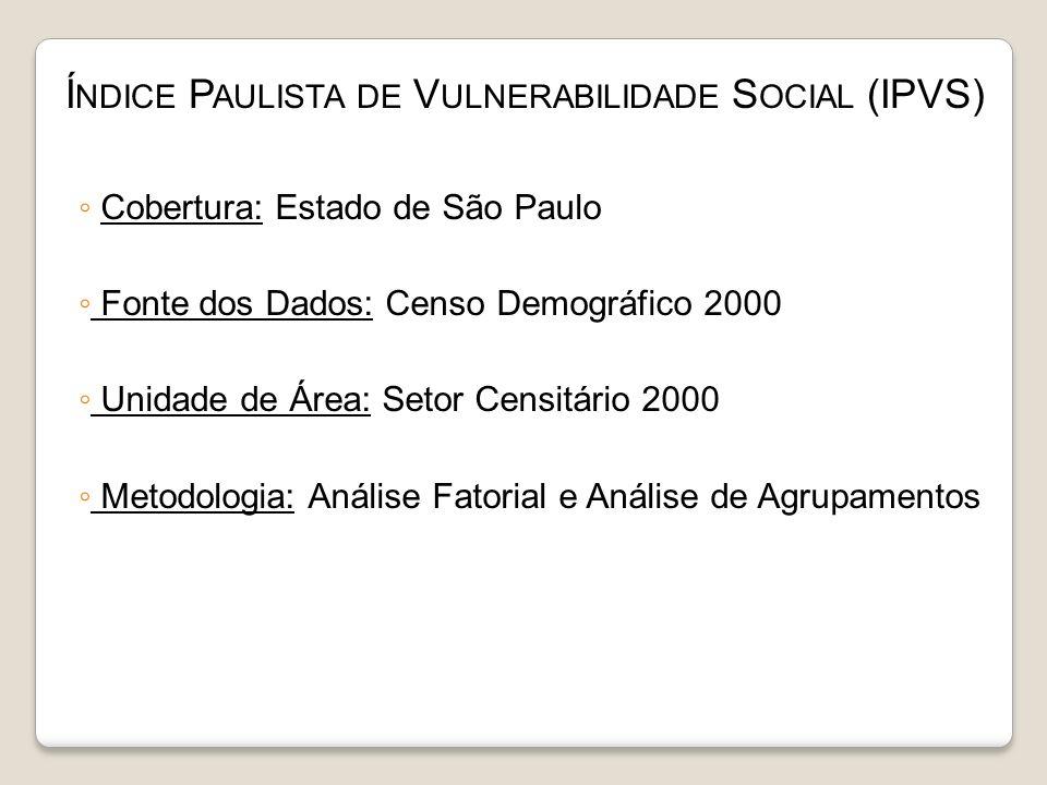 Í NDICE P AULISTA DE V ULNERABILIDADE S OCIAL (IPVS) Cobertura: Estado de São Paulo Fonte dos Dados: Censo Demográfico 2000 Unidade de Área: Setor Cen